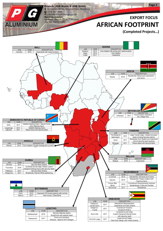 africa footprint
